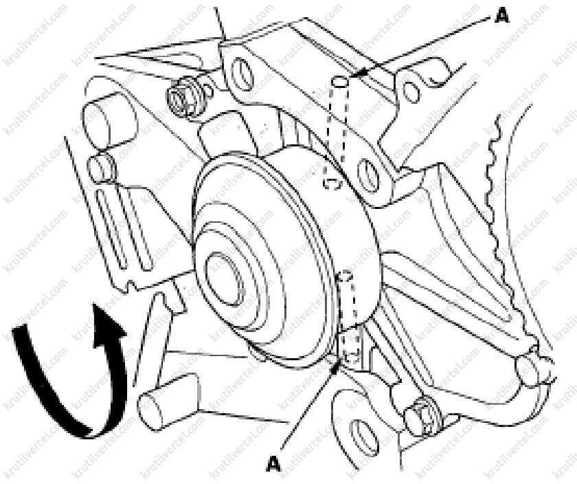 Acura MDX с 2006 года, проверка водяного насоса инструкция