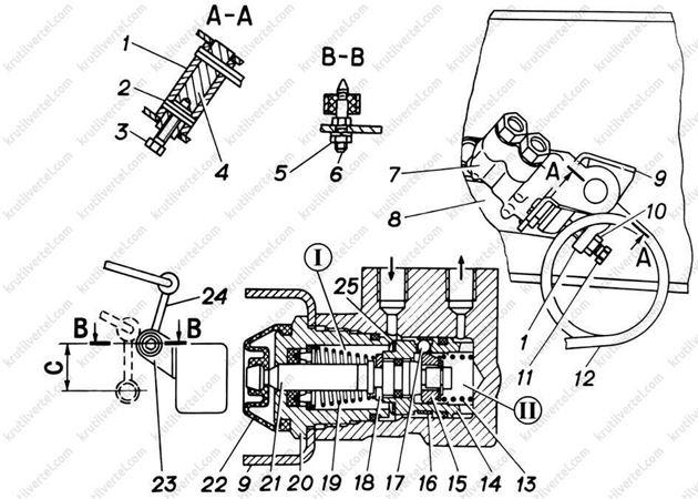 тормозная система ГАЗ 2705 с 1994 года, тормозная система 3302 Газель с 1994 года, тормозная система GAZ 2705 с 1994 года, тормозная система 3302 Gazel с 1994 года