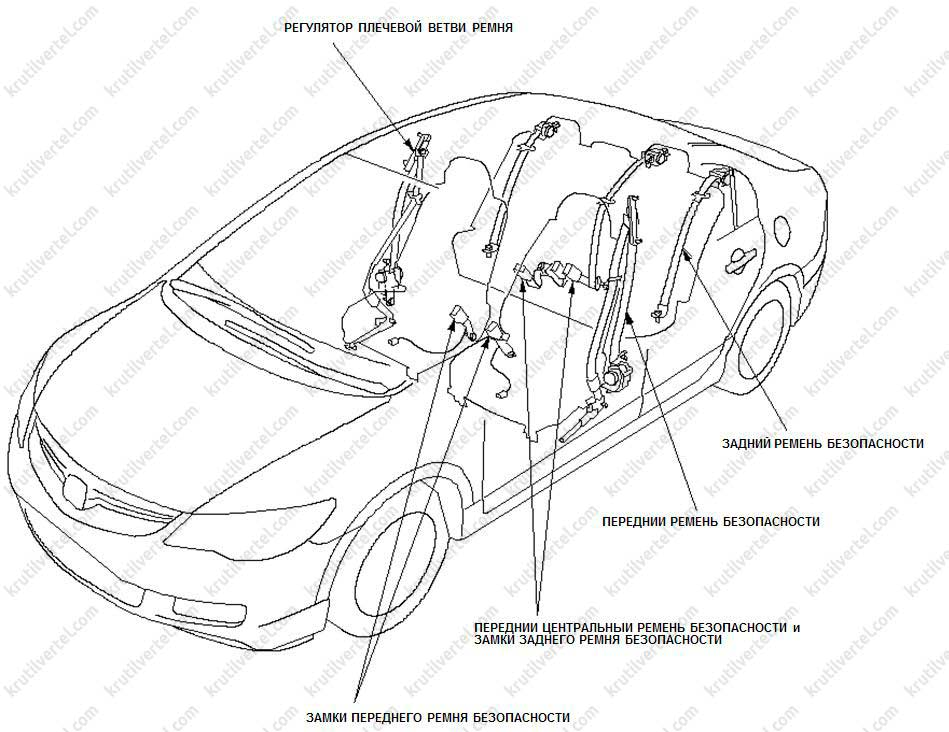 Acura El Wiring Diagram Database Acura MDX Acura El