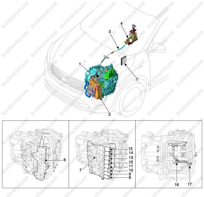 Инструкция управление автоматической коробкой передач