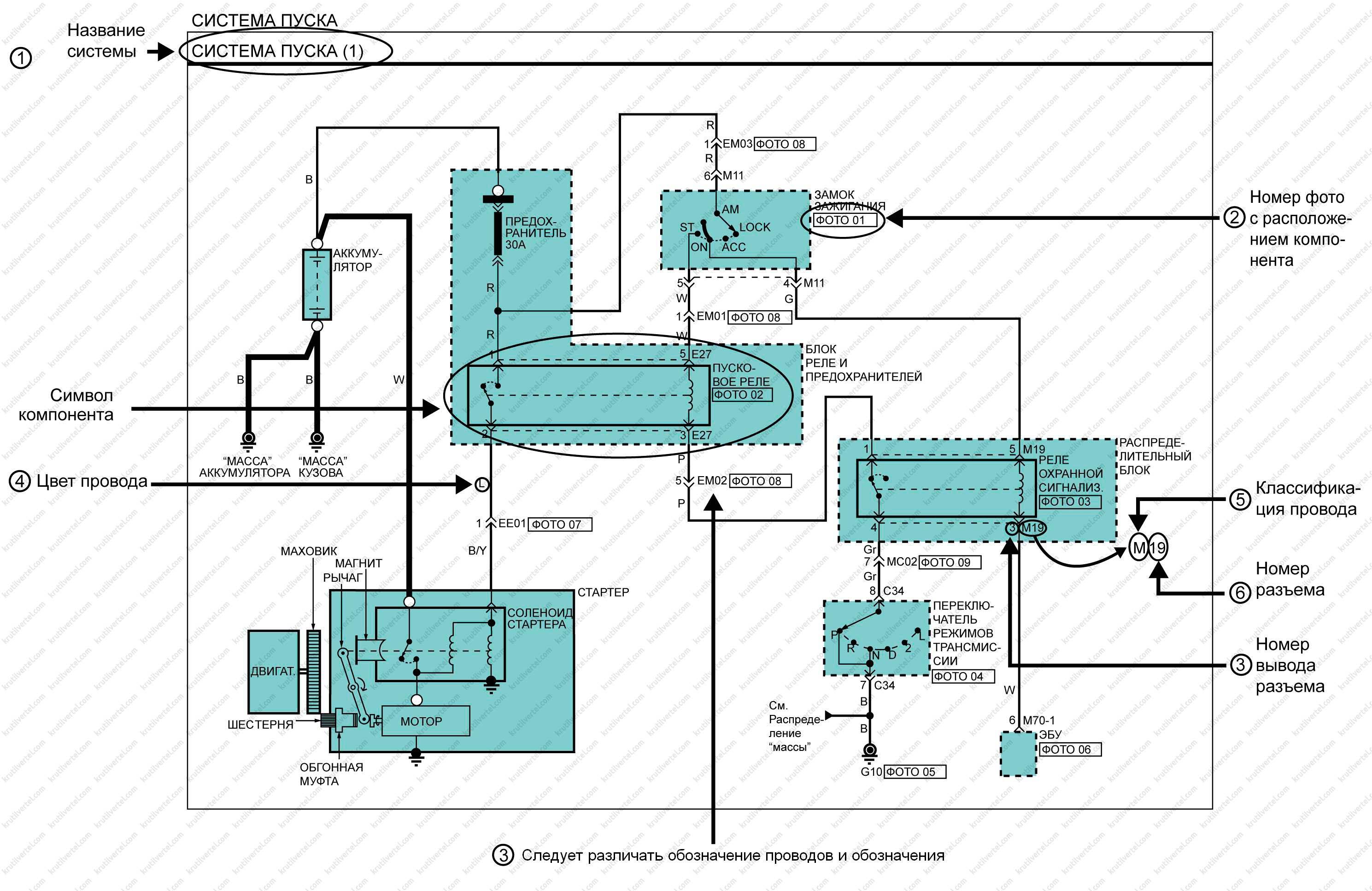 Электрическая схема санта фе 2
