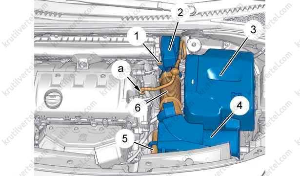 Замена резонатора пежо 2008 Замена термостата паджеро