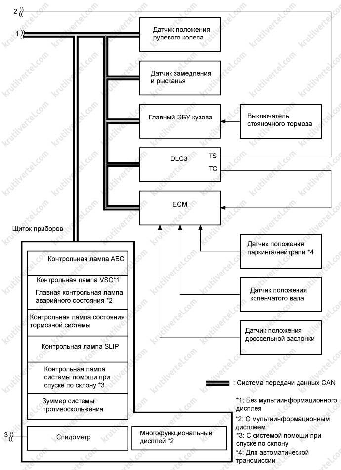 toyota rav с система курсовой устойчивости инструкция онлайн система курсовой устойчивости toyota rav4 с 2006 года система курсовой устойчивости Тойота Рав4 с 2006