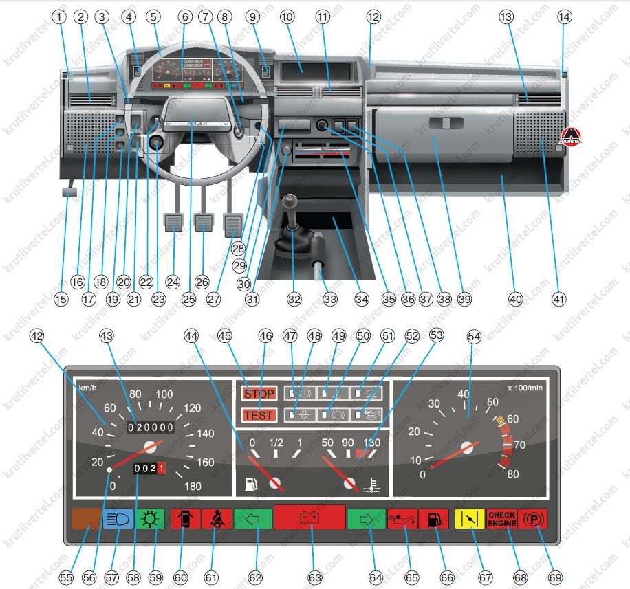 инструкция по эксплуатации ваз 2109 карбюратор пдф