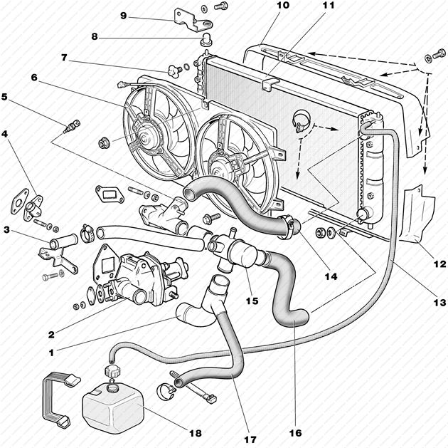 Схема системы охлаждения шеви-нивы