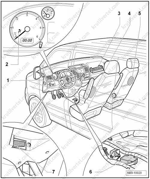 Правила безопасность транспортер каравелла и транспортер в чем отличия
