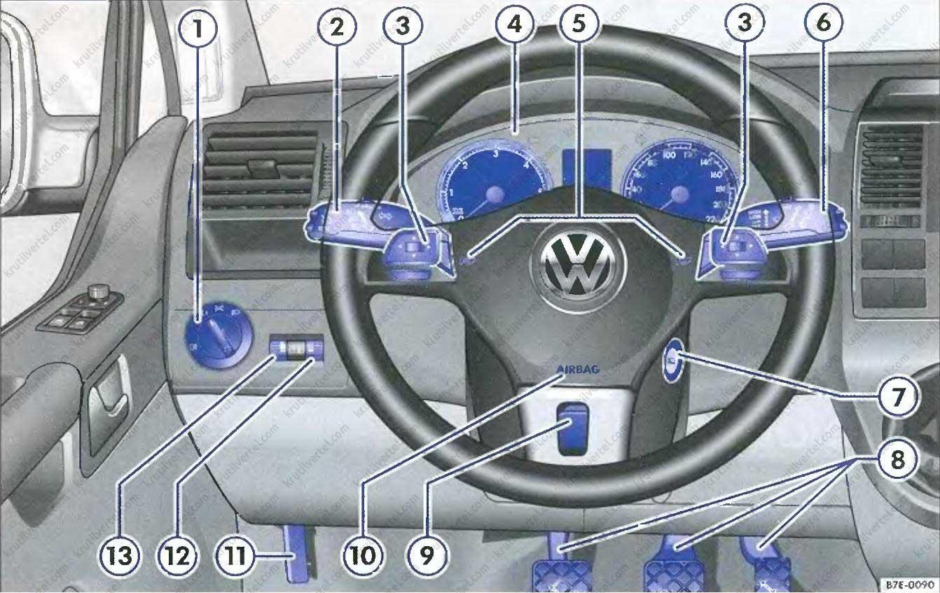 отопление салона фольксваген транспортер